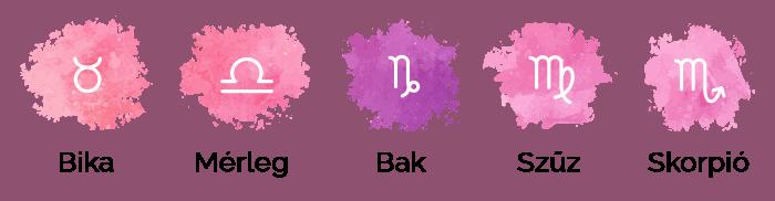 Prana Drops Rózsakvarc Kristálykulacs csillagjegyeinek szimbóluma